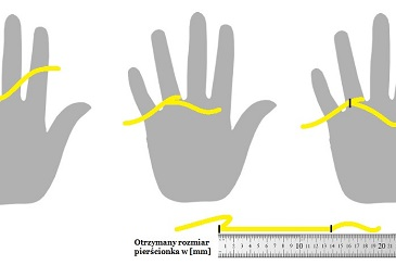 Jak zmierzyć rozmiar pierścionka 7