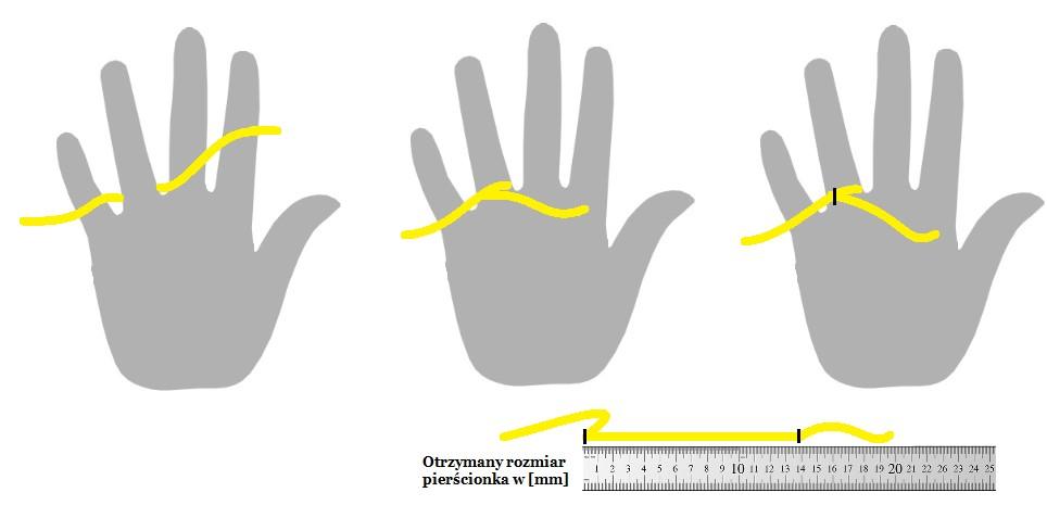 Jak zmierzyć rozmiar pierścionka 3